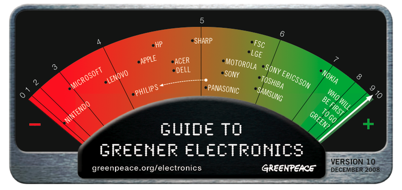 Greenpeace Green Scorecard: Nokia Wins, Apple Fails, Nintendo Crashes Again