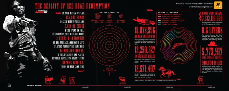 Red Dead Redemption, By The Bloody Numbers