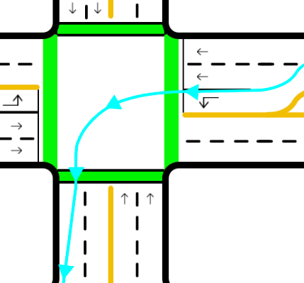 Commuting by Bike: Signaling, Common Intersections, and Traffic