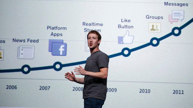 Why Doesn't Facebook Have Any Women on Its Board?