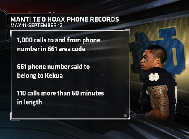 ESPN Says It Has A Spreadsheet Of Manti Te'o's Phone Calls [UPDATED]