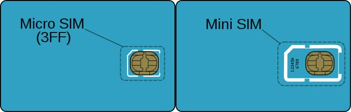 Micro SIM Cards: Just Like a SIM Card, But a Lil' Smaller