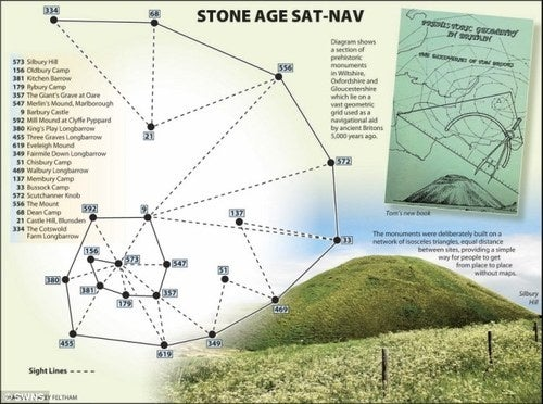 "Ancient Man Used Stone ""Sat Nav"" 5000 Years Ago"