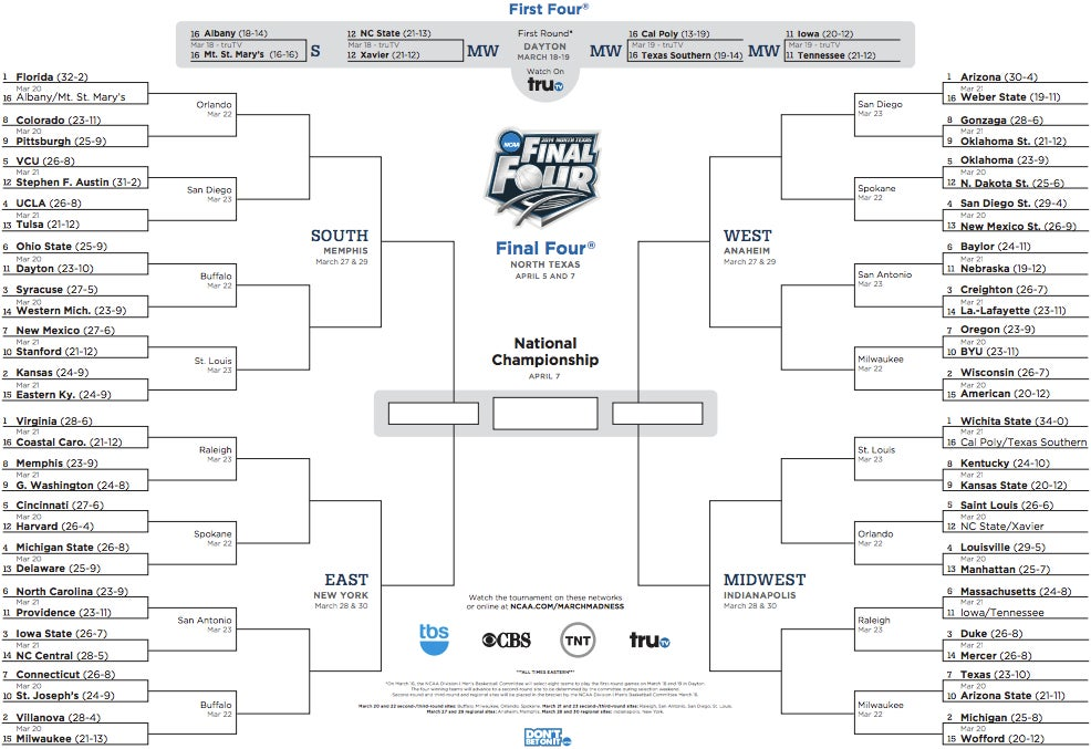 Download Your NCAA Tournament March Madness Bracket PDF Here