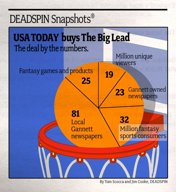 A Graphic Guide To Understanding USA Today's Purchase Of The Big Lead