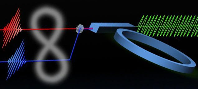 Quantum Entanglement Can Now Be Performed on a Chip