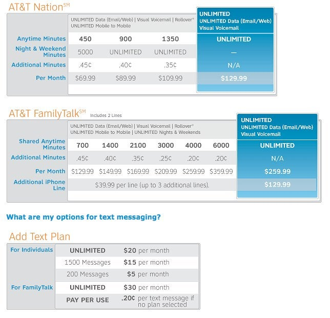 AT&T's Official iPhone FAQ: Pricing, Upgrading, Help Vids and a Lot More