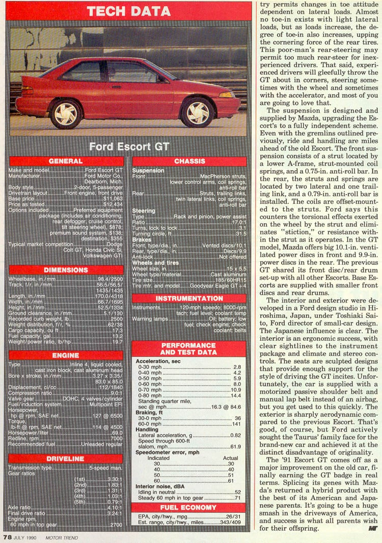 Memory Fast Lane: The 1991 Ford GT (Escort that is)