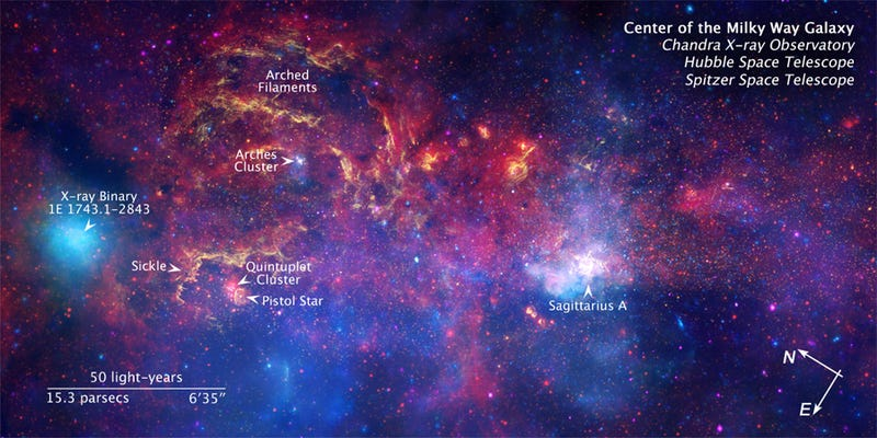 A Guide to the Center of the Milky Way