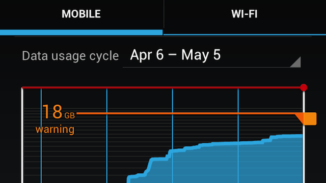 How Can I Avoid Using Too Much Smartphone Data?