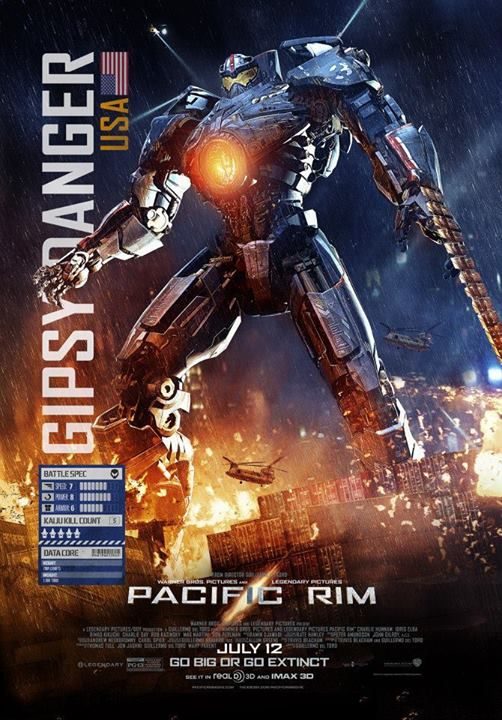 Unbelievable Pacific Rim video reveals all of the Kaiju's secrets