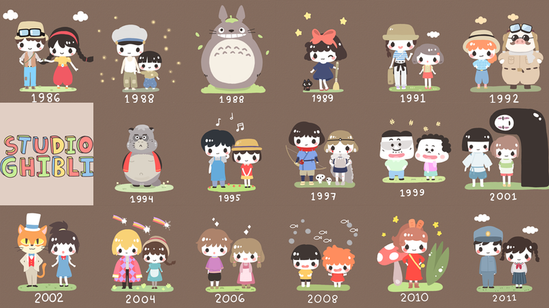 That's A Lot Of Studio Ghibli Characters. Can You Name Them All?
