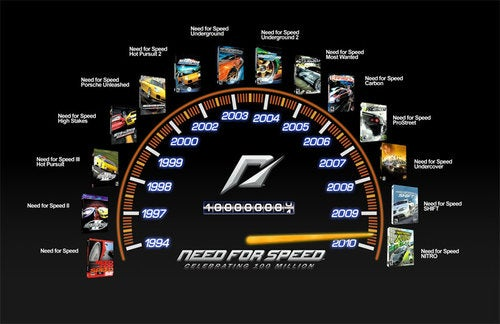 100 Million Need For Speed Games Sold
