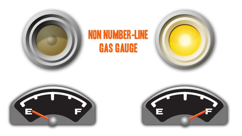 Are We Born Able To Read A Gas Gauge?