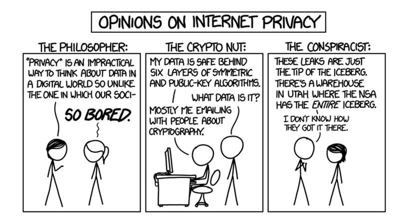 Six Ways People React To Privacy Issues On The Internet