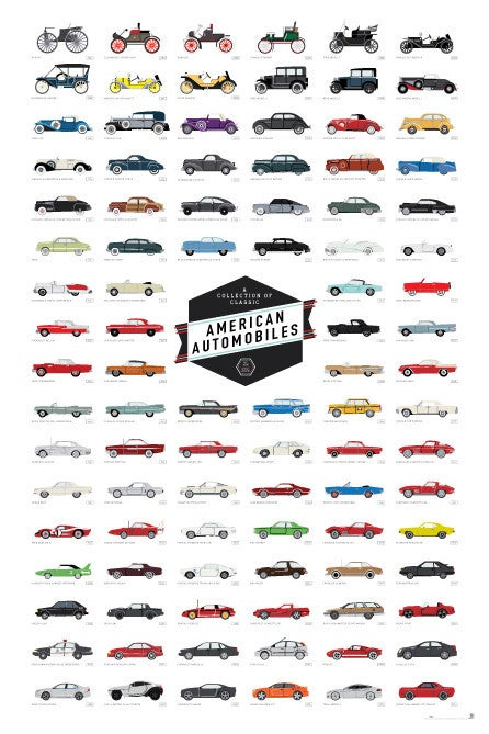 American Cars Poster