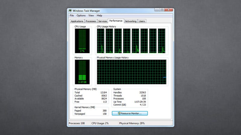 Know the Difference Between Good and Bad High RAM Usage