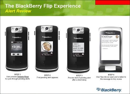What Using a BlackBerry Kickstart Will Be Like (Hint: Just Like a Regular BlackBerry)