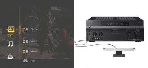 Sony STR-DA5200ES Receiver has PSP/PS3 Menus