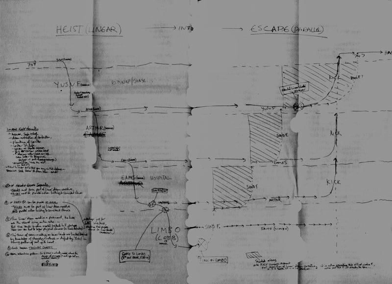 Want to understand Inception? Read the screenplay!