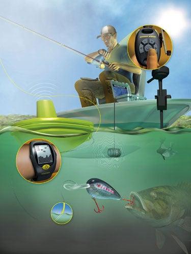 Fishing Gadgets: Unleashing Your Hidden Quint