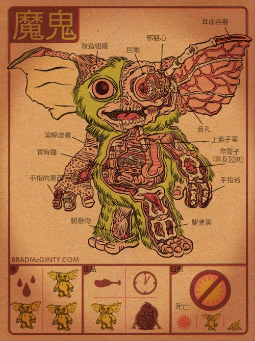 Peek inside the anatomies of Gremlins, Predators, and Martian Invaders