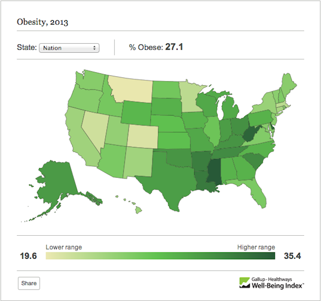 How Fat Is Your State?