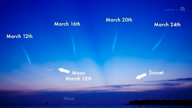 NASA's Guide to Viewing the Comet PANSTARRS this Month