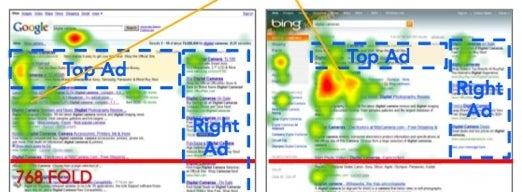 Study Suggests Eyeballs Like Bing, but Google's Familiar