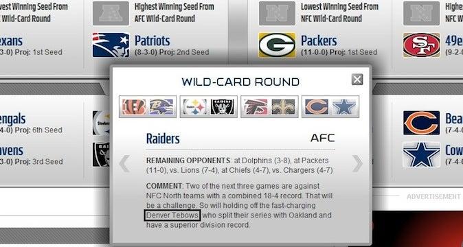 "NFL.com Is Still Calling The Broncos The ""Denver Tebows"""