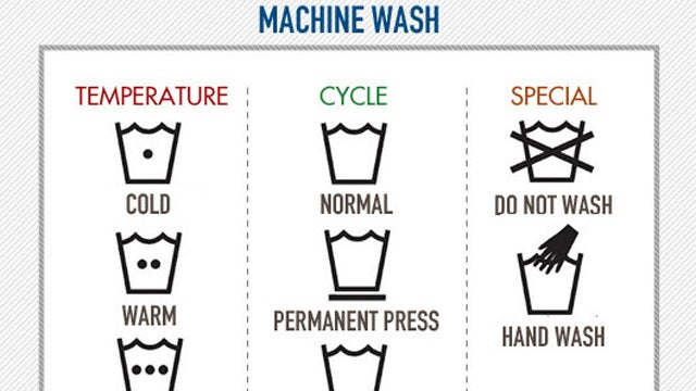 what does machine wash separately