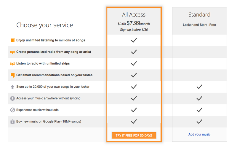 Google Music All Access: Should It Be Your New Streaming Service?