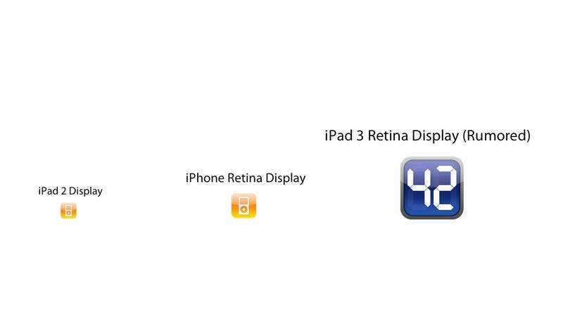Here's How Much Better an iPad 3 Retina Display Would Be
