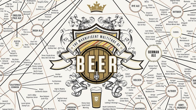 This Massive Beer Chart Guides You to a Great Drink (and Glass For It)