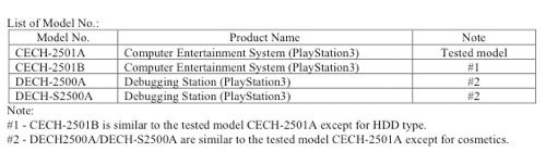 New PS3 Model Numbers Spotted On FCC