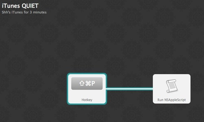 How to Automate Anything with Alfred Workflows (Then Show Us Your Best)