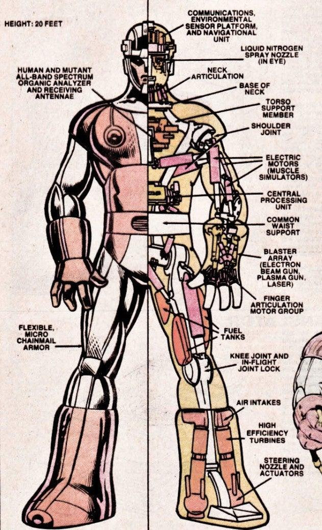 Behold: The Nerdiest Superhero Infographics Ever