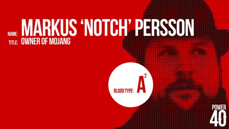 ↓ 17. Markus 'Notch' Persson, Who Invented Minecraft