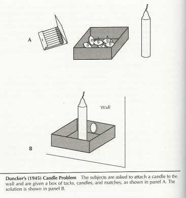 """The experiment that led to the concept of """"Thinking Outside the Box"""""""