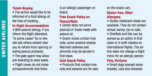 This Chart Lists the Allergy Policies of 13 Major Airlines