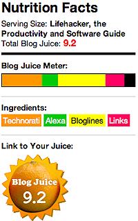 Blog Juice site popularity calculator