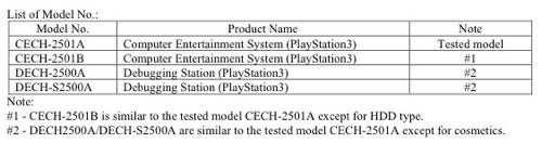 New PlayStation 3 Model Numbers Spotted