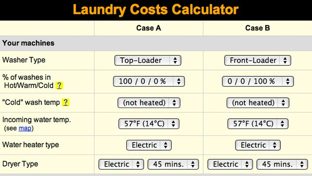 Laundry Costs Calculator Shows How Much You Spend Washing Clothes