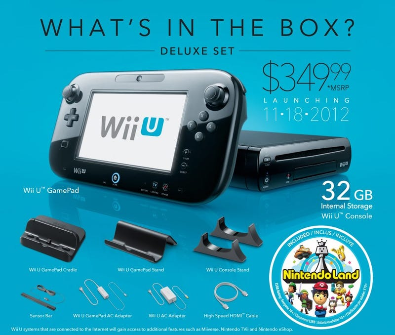Here's What's Inside Each Wii U Console Box