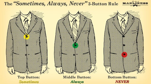 "Remember the ""Sometimes, Always, Never"" Rule When Wearing a Suit Coat"