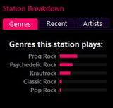 Radio Tuna Combines Music Discovery and Internet Radio