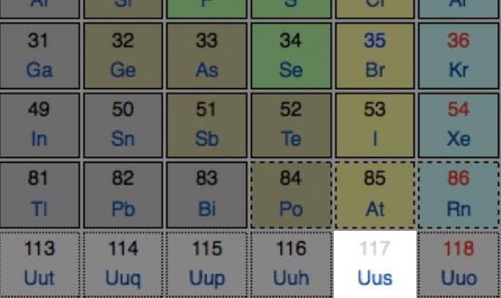 """Element """"Ununseptium"""" To Fill Periodic Table Gap"""