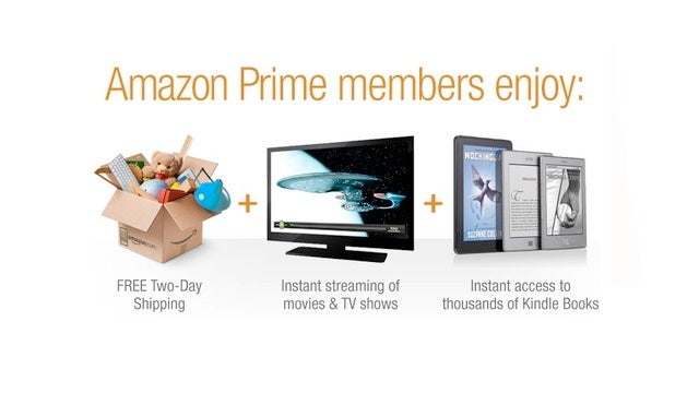 Amazon Prime Delivery Now More Popular Than Free Super Saver Shipping