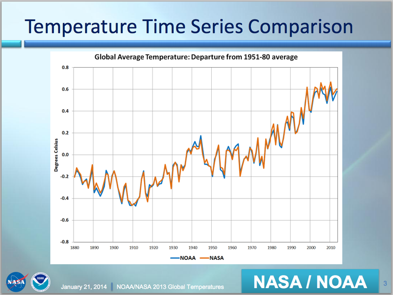 Watch 60 years of global warming in 15 seconds