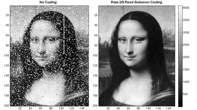 NASA sends Mona Lisa to the Moon with a laser